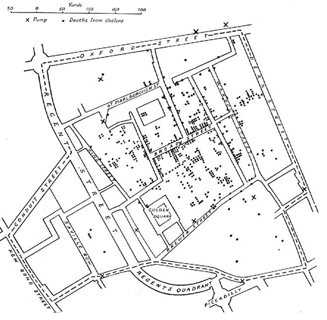John Snowによるコレラマップ(Wikimedia Commonsより)